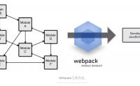 基于webpack开发React