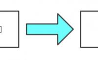 java的类加载机制浅析