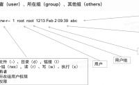 linux 命令学习(一)
