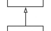 设计模式  概念篇