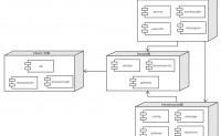 领域驱动设计菜鸟  cola组件