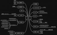 JUC 大图一览